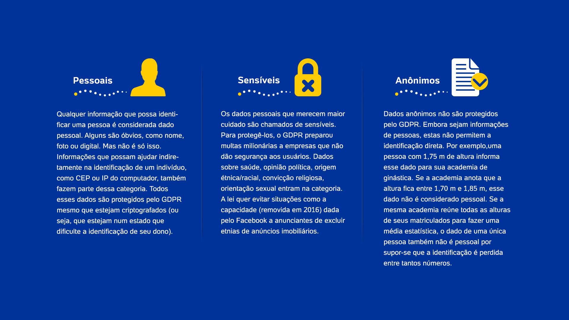 web 2 - Você sabe que é GDPR? Veja o que pode impactar no e-commerce brasileiro